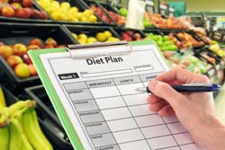 Best Diet Plans – Choosing the Best Diet Plan for your Body Type