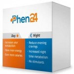 Phen24 Reviews – Is Phen24 The Real Deal?